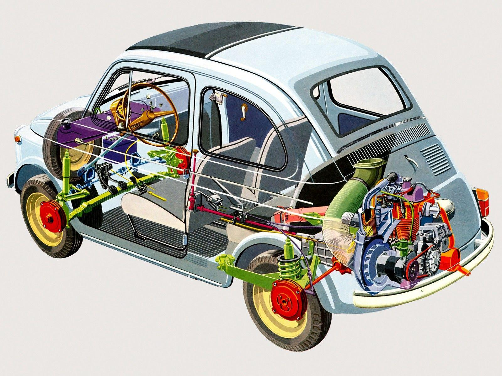 Fiat 500: The tech behind the icon